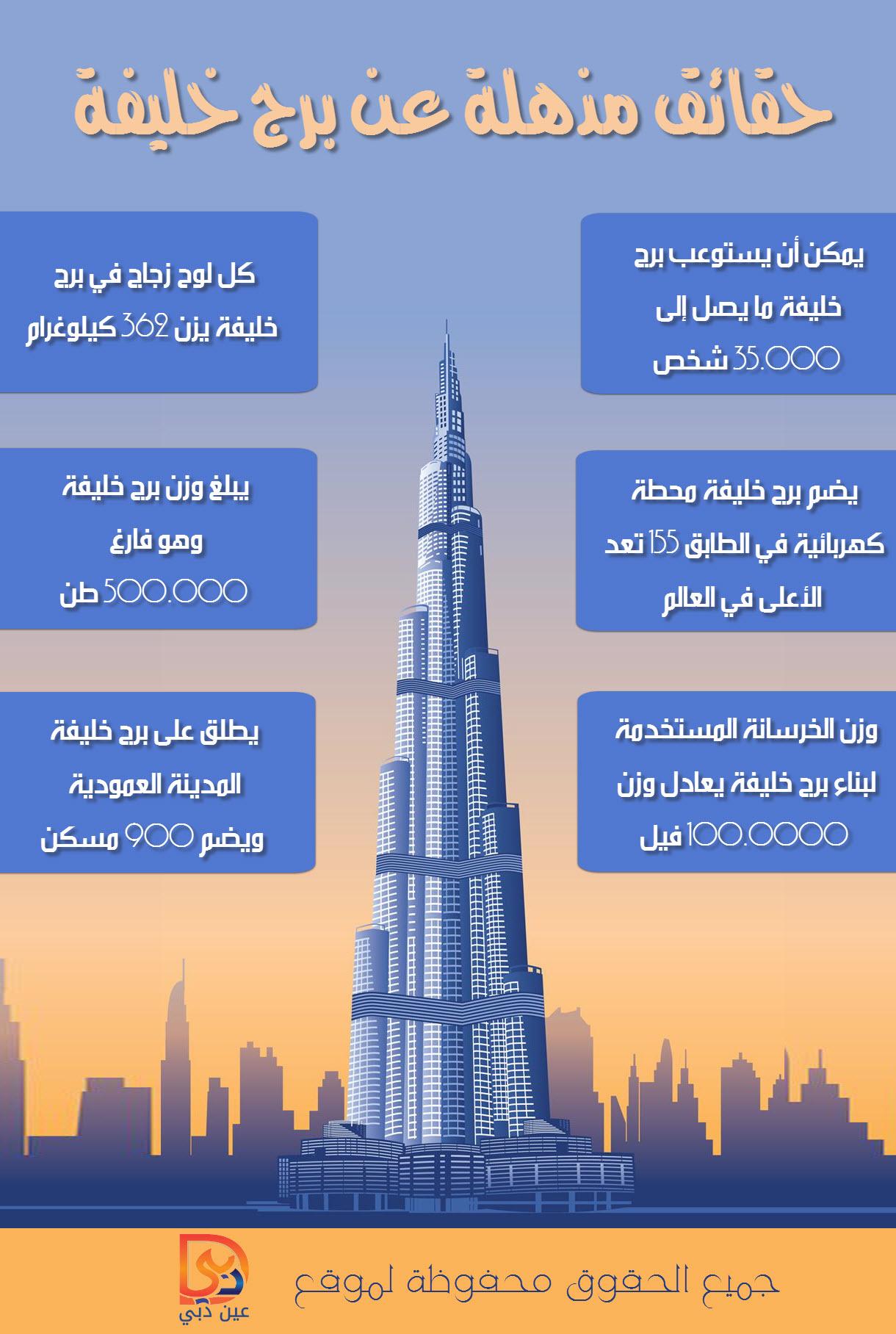 إنفوجرافيك حقائق مذهلة عن برج خليفة عين دبي