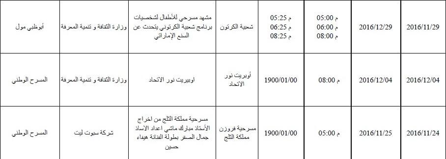 88-143656-spirit-of-the-union-national-day-abudhabi-3