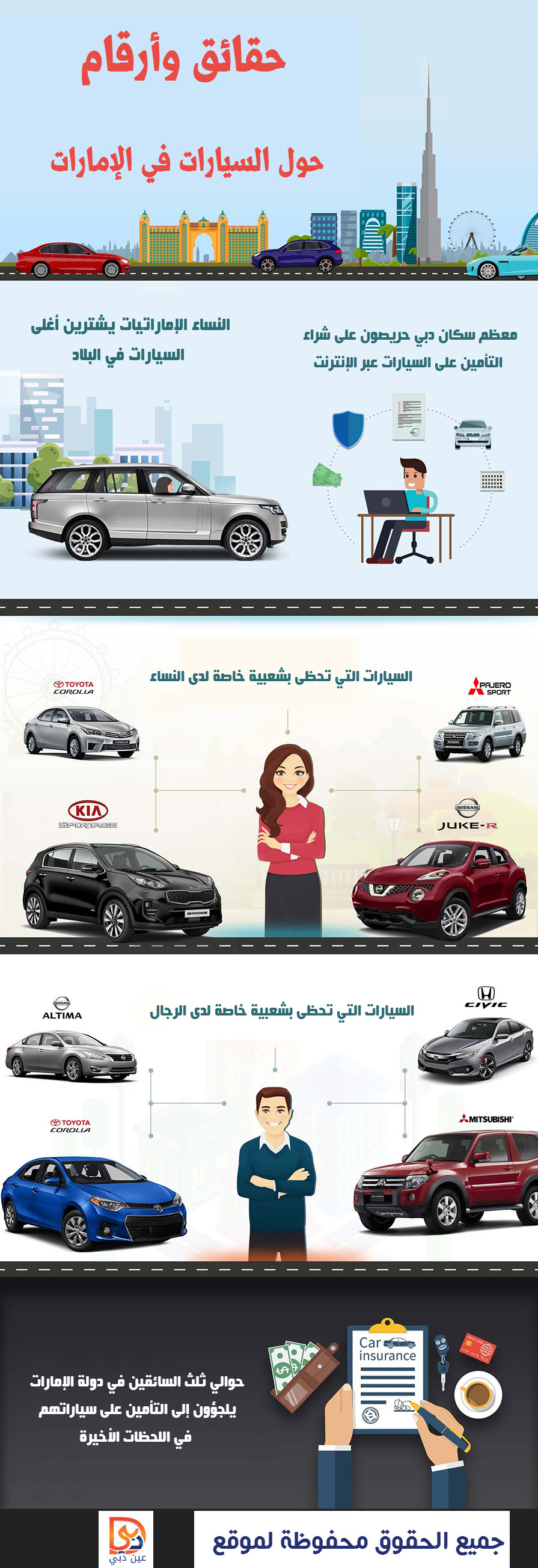Who-Drives-the-Most-Expensive-Cars-in-the-UAE-Infographic